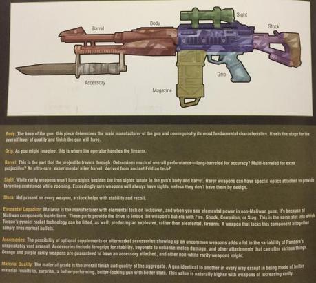 armes détail