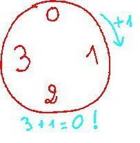 Les 100 types de démonstrations mathématiques
