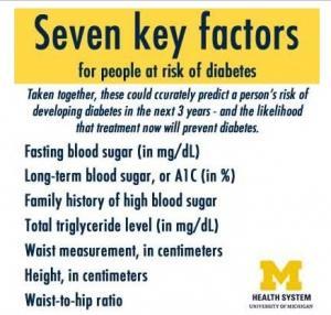 DIABÈTE: 7 critères de prédiction et de prévention – BMJ