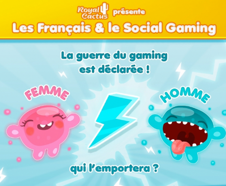 Royal Cactus - Infographie social gaming