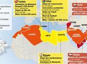 L'économie Moyen Orient