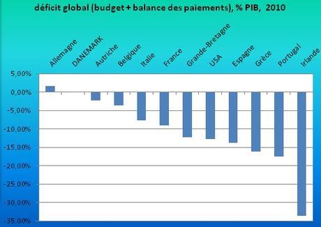 Sortir de l'euro : une folie, vraiment ?