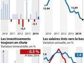 Seulement Français travaille comme salarié.