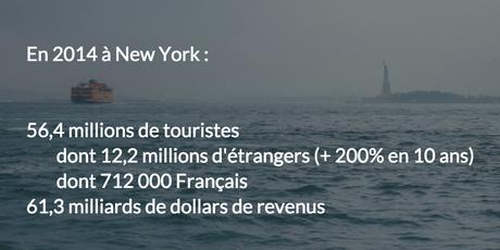 New york veut toujours plus de touristes et s y pr pare paperblog - Office de tourisme de new york ...