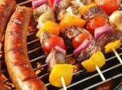 barbecue est-il dangereux pour santé