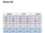 Antennes Free Mobile dépasse France