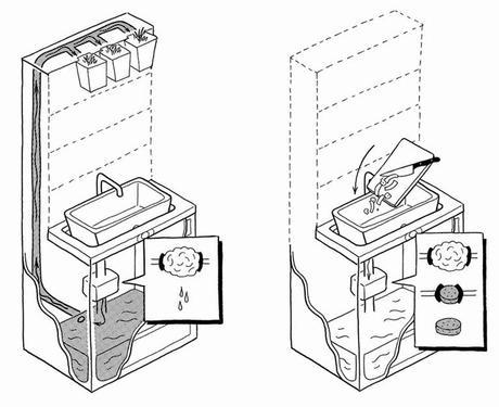 Ikea Montre Un Projet De Cuisine Du Futur Gr Ce L