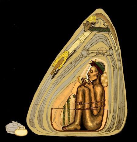 De nouveaux outils pour explorer l'ancienne vie des momies de la culture Paracas