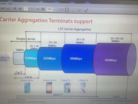 L'opérateur Inwi va lancer la 4G sur l'ensemble du royaum...