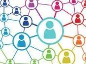 chaque nouveau canal marketing utilisation data