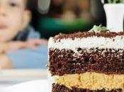DIABÈTE: vous patientiez avant prendre dessert? Diabetes Care