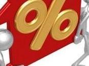 Qu'est-ce qu'un prêt taux capé?