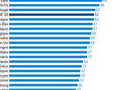 Quelle prise conscience inégalités entre hommes femmes France