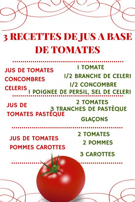 3 recettes de jus à base de tomates