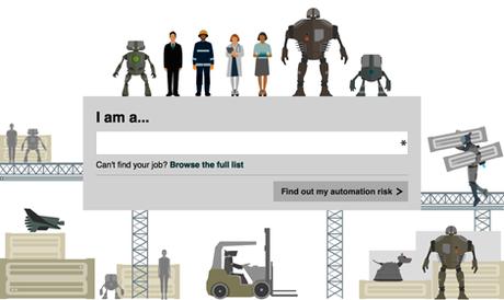 Évaluez l'impact de la robotique / de l'IA sur votre métier