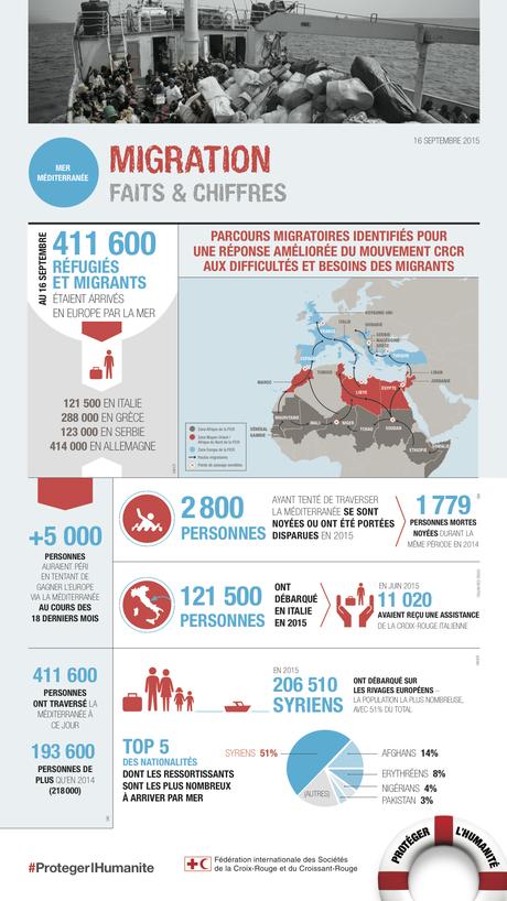 IFRC_migration_FF_Mediteranean_Sea_FR_Revised16Sept