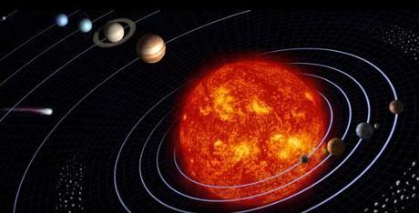 Le système solaire à sa vraie échelle