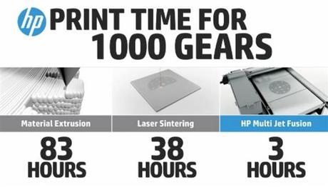 hp-expects-launch-multi-jet-fusion-technology-2016-6