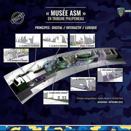 Projet de musée ASM - Crédits ASM Clermont Auvergne