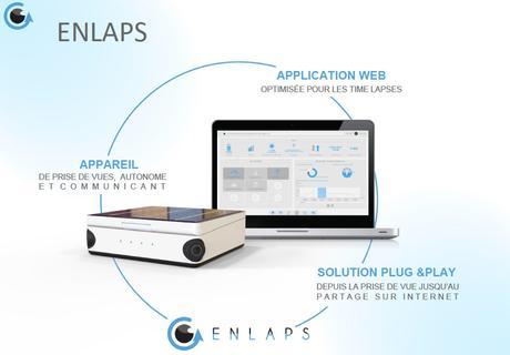 Crowdfunding : Tikee boitier à Time-Lapses par ENLAPS