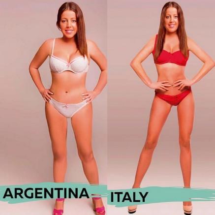 L'idéal féminin perçu par 18 pays