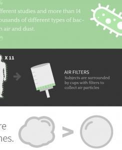 MICROBIOME: Chacun émet son petit cloud bactérien – PeerJ
