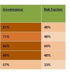 MALADIES NON TRANSMISSIBLES: 4 facteurs de risque à éliminer pour réduire leur fardeau  – The Lancet