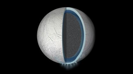Océan à l'intérieur d'Encelade