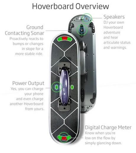 Hoverboard-electric-skateboard-2