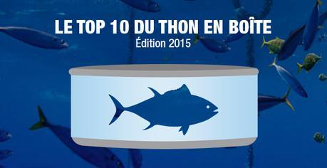 Greenpeace France Après un an de campagne, découvrez le nouveau top 10 du thon en boîte