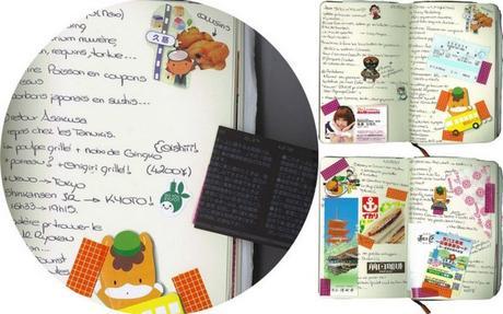 r aliser un carnet de voyage pour les enfants lire. Black Bedroom Furniture Sets. Home Design Ideas