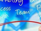 Ergonomie/UX Design: outils pour mieux vendre solutions
