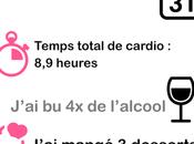 PERTE POIDS Janvier chiffres