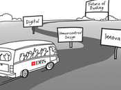 règles l'innovation