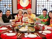 aliments symboliques dans cuisine chinoise