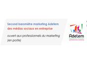 baromètre marketing médias sociaux entreprise (avec Hootsuite Adetem Toluna) @flashtweet Marketing Innovation