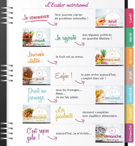 60 jours avec moi de Dukan en pdf  Régime Dukan  FORUM Nutrition