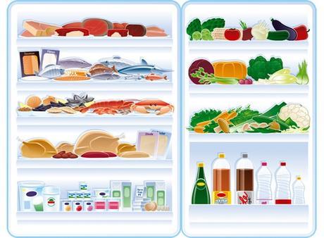 regime dukan liste des 72 aliments autorises