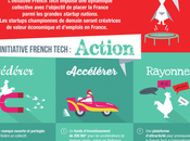 iProtego obtient pass French Tech 2016