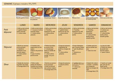 Blogs Cuisine et Gastronomie créés du 07/01/2013 au 13/01/2013  CanalBlog
