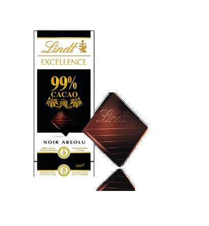 Vertus du chocolat noir et ses bienfaits sur la santé  La Boîte à Santé