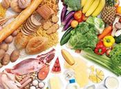 mauvaises habitudes alimentaires