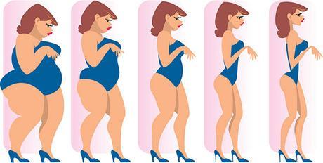 Maigrir vite et bien: comment maigrir des cuisses, des fesses... Régimes
