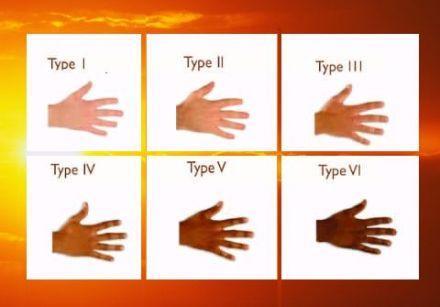 Bronzage peau type 2 lire - Comment transformer un coup de soleil en bronzage ...