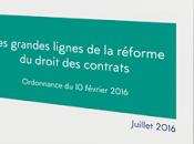livre gratuit éditions réforme droit contrats