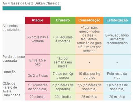 Toque de Chef Dukan (Edição Torcida 2014)  Coxinha Dukan