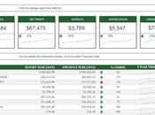 Concours: Gagnez formation Excel portant plus récentes fonctionnalités