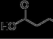 meldonium quand médicament détourné devient dopage