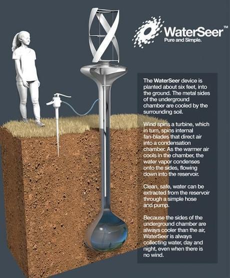 Mini éolienne WaterSeer