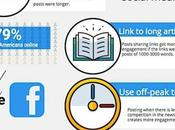Facebook Faites-vous tout vous pouvez pour optimiser votre stratégie